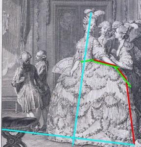 La Dame du Palais de la Reine, from Monument du Costume, 1789.  Annotated image via demodecouture.com