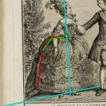 La Dame de Cour, from Les Costumes François, 1776.  Annotated image via demodecouture.com