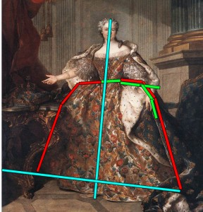 Portrait of Marie Leszczyska (1703-1768), Queen of France, 1740, by Tocqué.  Annotated image via demodecouture.com