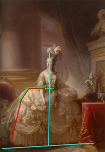 Archduchess Marie Antoinette, Queen of France, 1778, by Vigée-Le Brun.  Annotated image via demodecouture.com