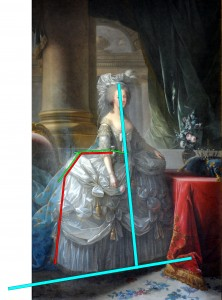 Queen Marie-Antoinette of France by Vigée-Lebrun, 1783.  Annotated image via demodecouture.com